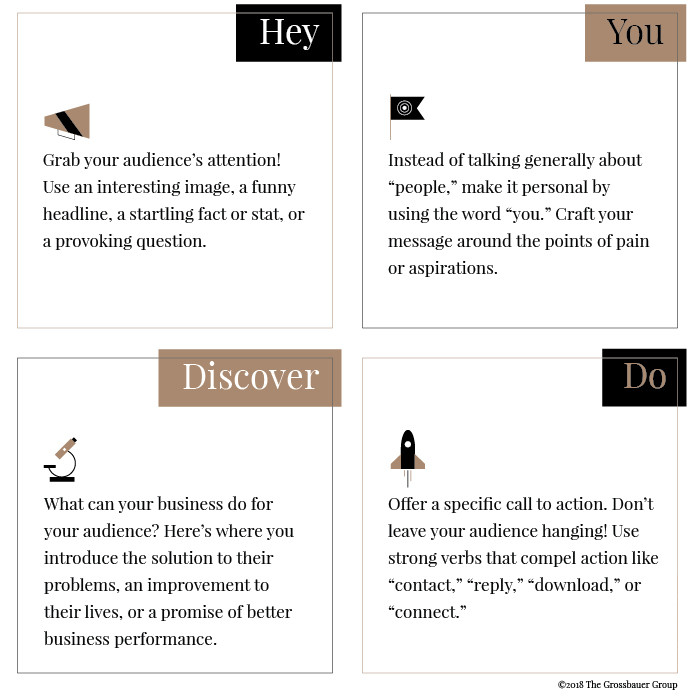 hey you discover and do infographic