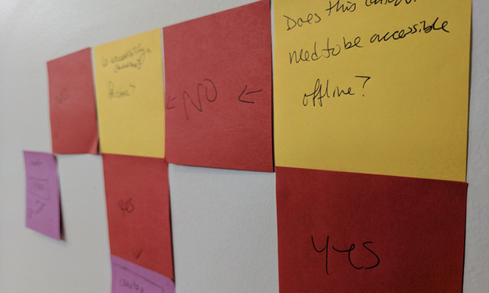 marketing questions on post it notes